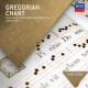 Gregorian Chant Gregorian Chant For the C