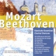 Mozart / Beethoven Classical Overtures